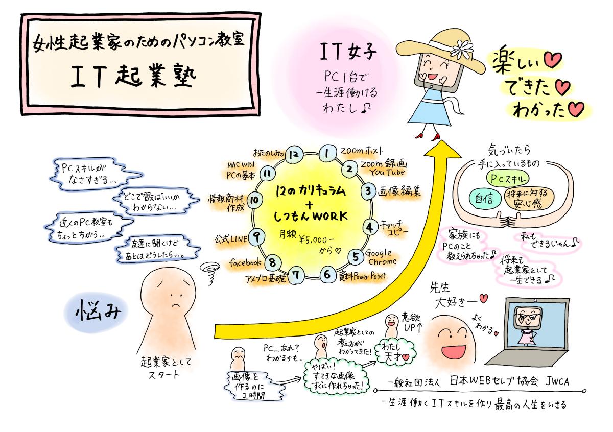 https://www.reservestock.jp/inquiry/16261